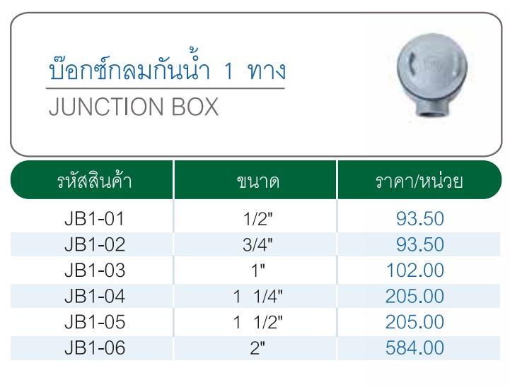 round box SC